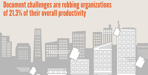 Productivity-stat.png
