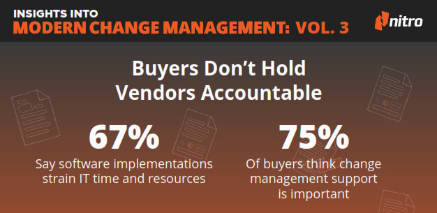 Nitro_Change-Management-Insights-3.1_Infographic-2017_001.png