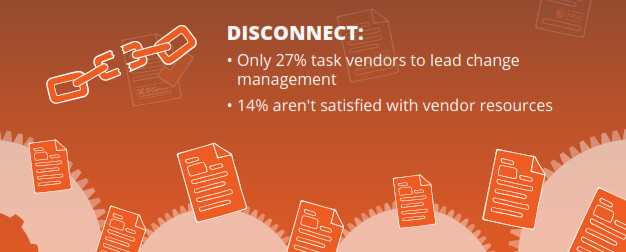 Nitro_Change-Management-Insights-3.2_Infographic-2017_001.png