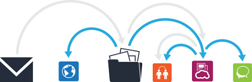 document-management-workflows-2.png