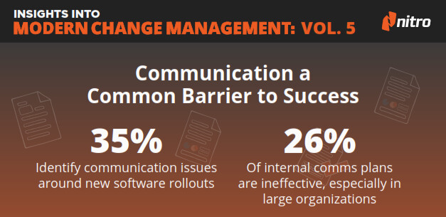 Nitro_Change-Management-Insights-5.1_Infographic-2017.png
