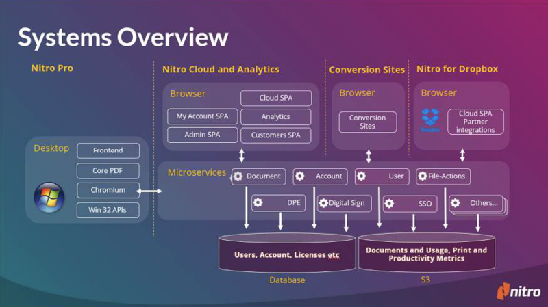 systems-overview.png