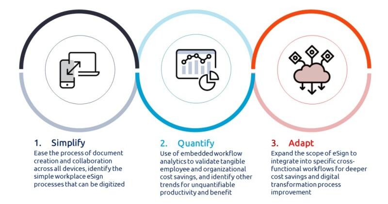 document-productivity-education.jpg
