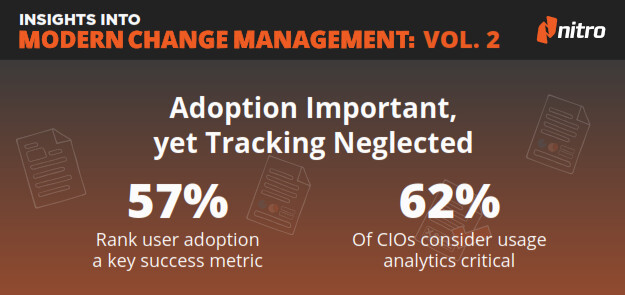 Nitro_Change-Management-Insights-2.1_Infographic-2017_001.png